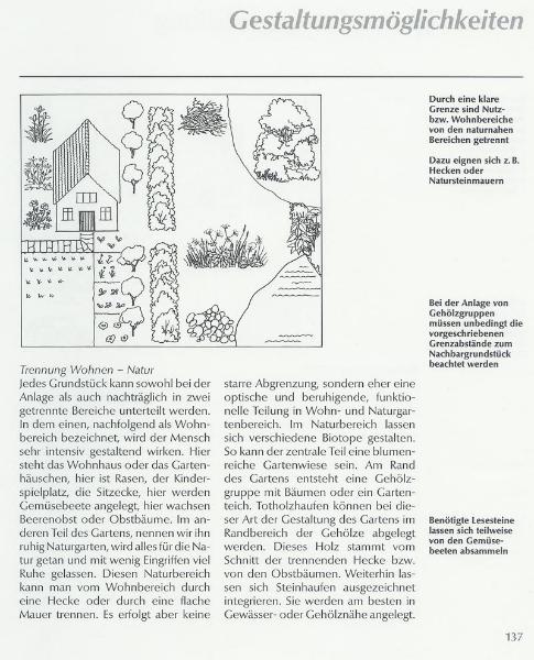 Gestaltungskonzept Trennung Wohnen & Natur