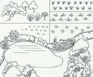 verschiedene Gartengrößen